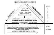 DIOS Y LA CREACION EN LA FILOSOFIA CRISTIANA.JPG